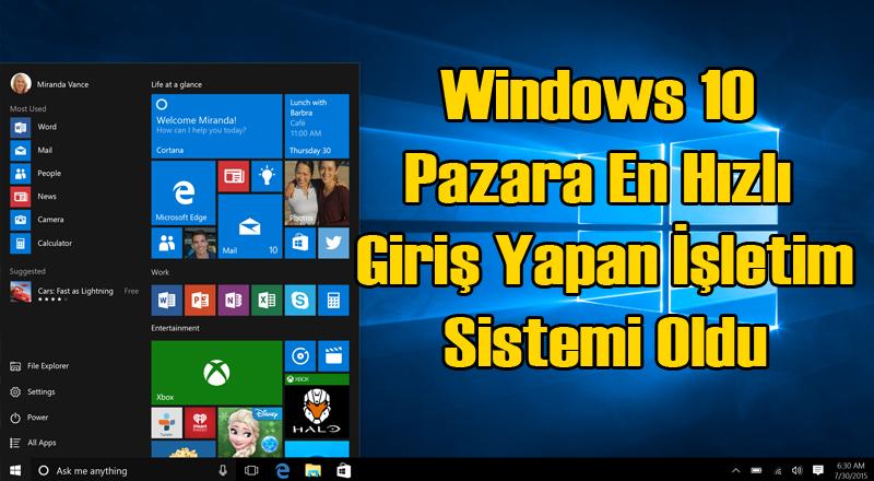 Windows 10'un Kullanıcı Sayısı 270 Milyona Ulaştı