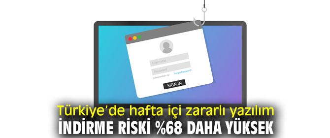 Türkiye'de hafta içi zararlı yazılım indirme riski %68 daha yüksek