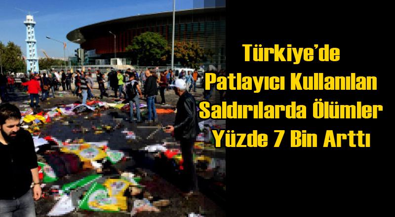 Türkiye'de Patlayıcı Kaynaklı Ölüm Sayısı Yüzde 7 Bin 682 Arttı