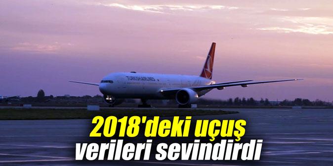 2018'deki uçuş verileri sevindirdi