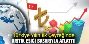 Türkiye Yılın İlk çeyreğinde Kritik Eşiği Başarıyla Atlattı