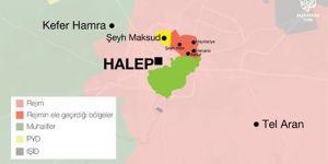 Halep'te Dengeler Değişecek: Birleştiler!