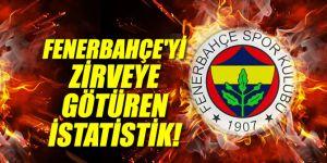 İşte Fenerbahçe'yi zirveye götüren istatistik!